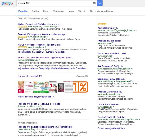"""Jak promują się w Google AdWords organizacje zbierające """"1%"""""""