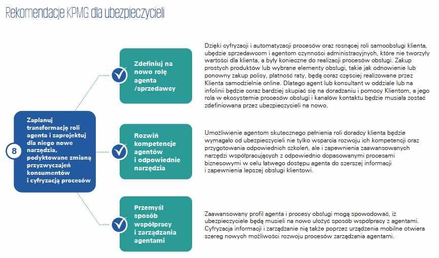Rekomendacje KPMG dla ubezpieczycieli