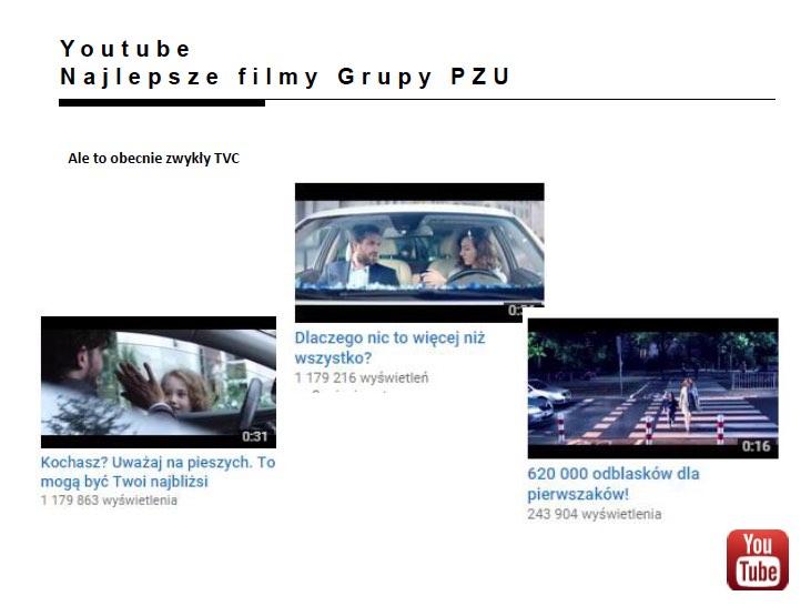 internet_jako_funnel_sprzedazy_ubezpieczen_online_direct_slajd_18