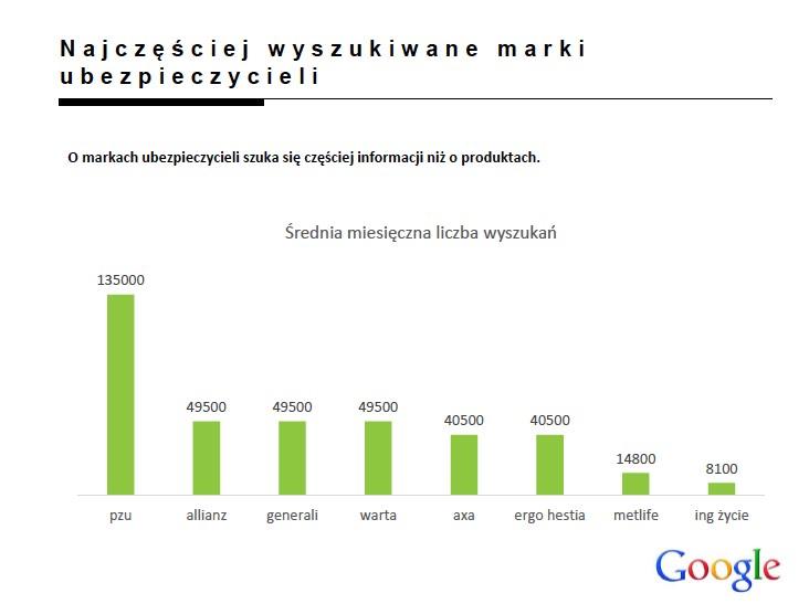 internet_jako_funnel_sprzedazy_ubezpieczen_online_direct_slajd_9